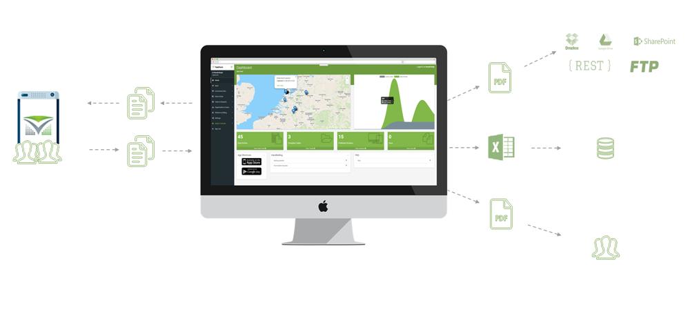 Dashboard-taskform online werkbonnen